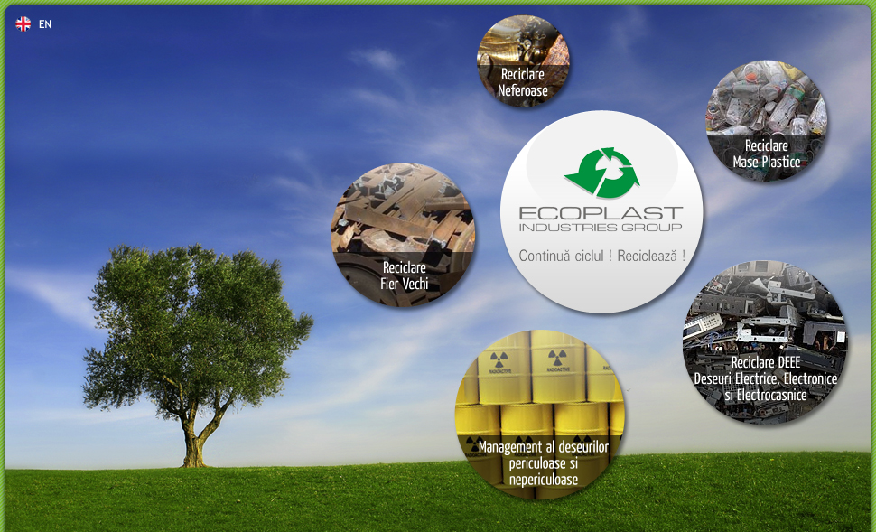 Ecoplast Group - Recycling